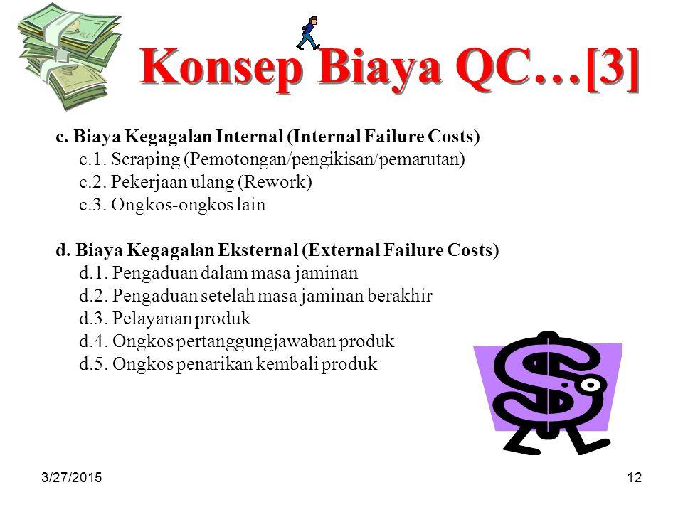 Konsep Biaya QC…[3] c. Biaya Kegagalan Internal (Internal Failure Costs) c.1. Scraping (Pemotongan/pengikisan/pemarutan)